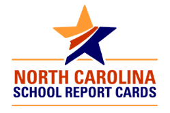 Research & Accountability / NC District Report Cards