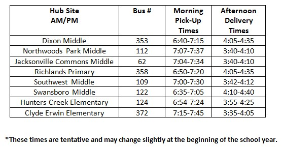 Transportation Hub Schedule