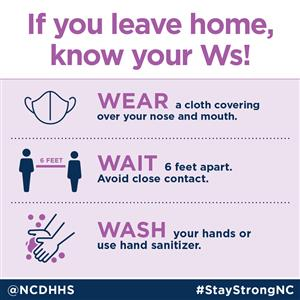 Know_Your_Ws